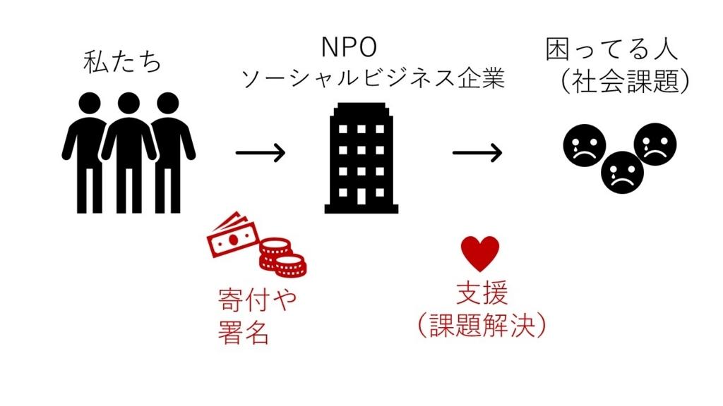 f:id:yoshimi_deluxe:20180803000437j:plain