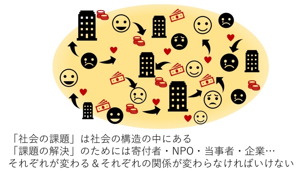 f:id:yoshimi_deluxe:20180803002150j:plain