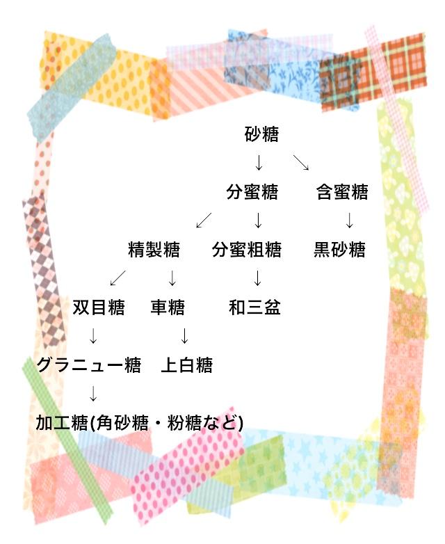 f:id:yoshimike:20180714000416j:plain
