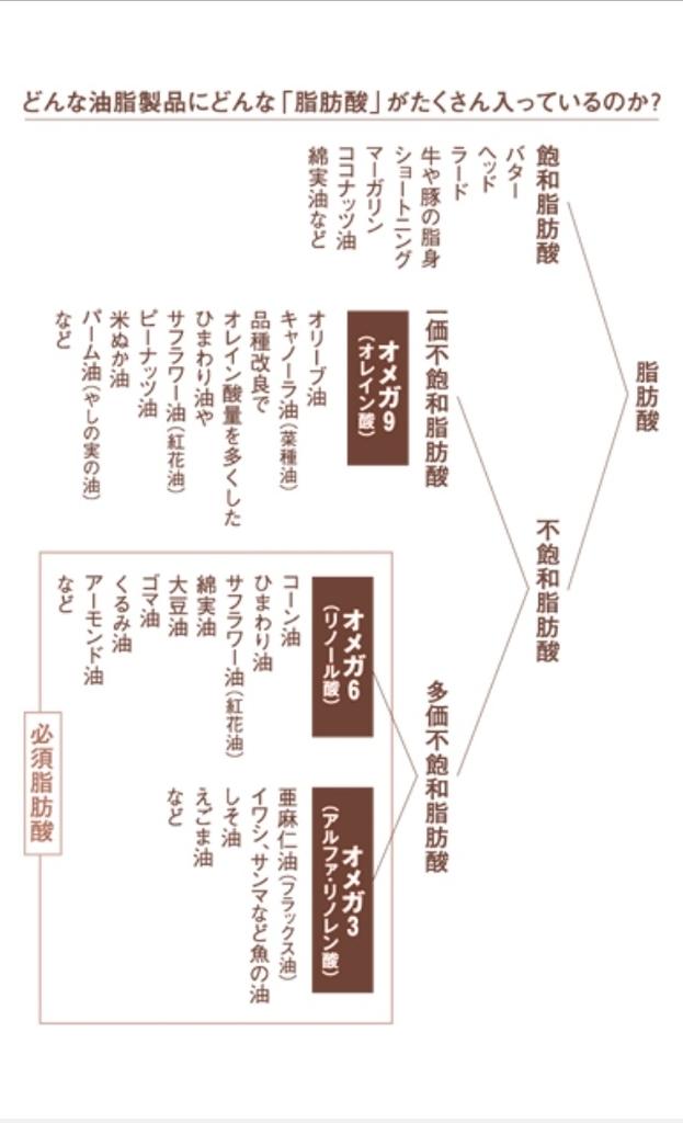f:id:yoshimike:20190223035551j:plain