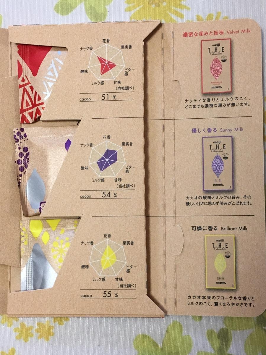 f:id:yoshimike:20190415031124j:plain