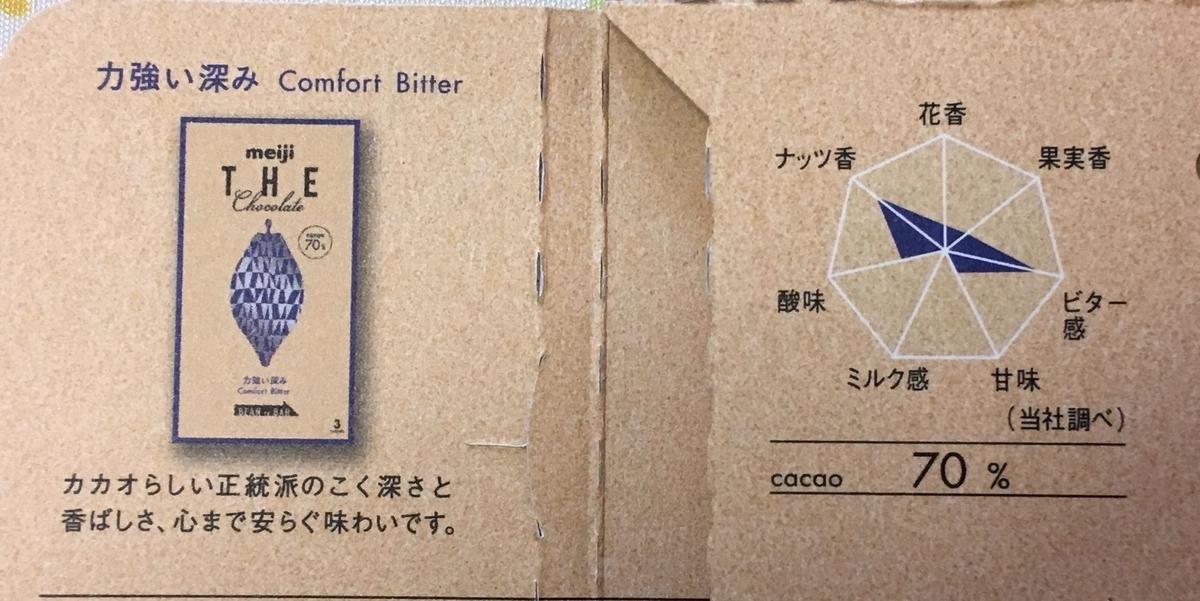 f:id:yoshimike:20190415031632j:plain