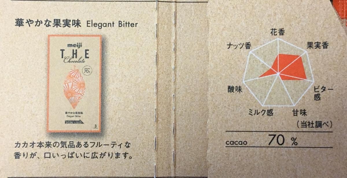 f:id:yoshimike:20190415031747j:plain