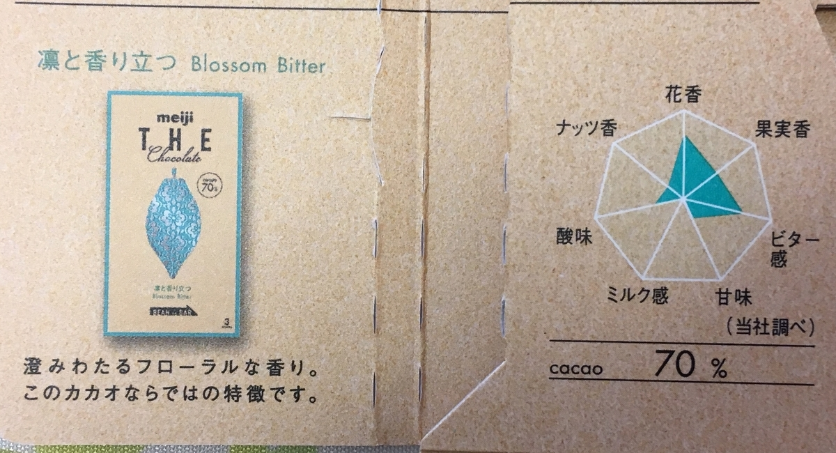 f:id:yoshimike:20190415031857j:plain