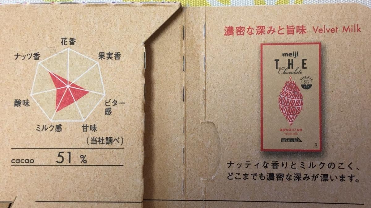 f:id:yoshimike:20190415032041j:plain