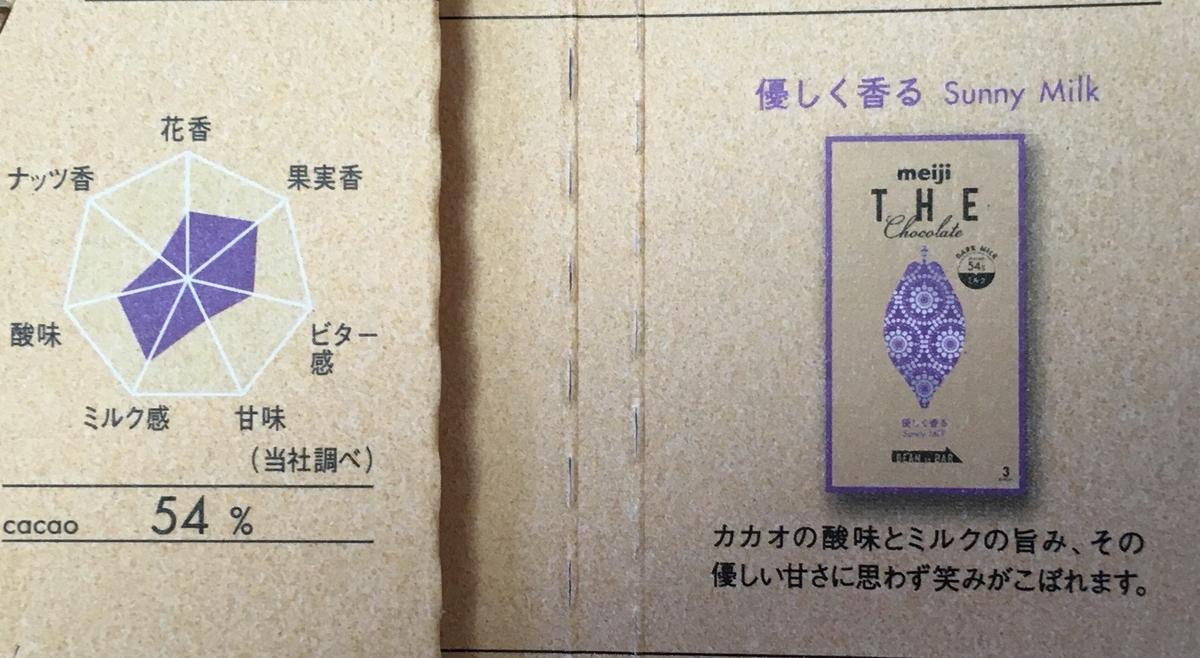 f:id:yoshimike:20190415032208j:plain