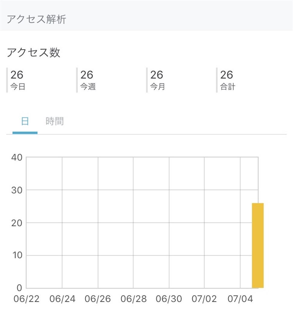 f:id:yoshimintan:20170705165803j:image