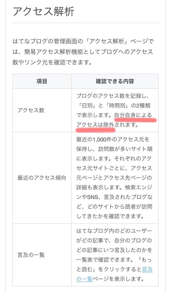 f:id:yoshimintan:20170705170543j:image