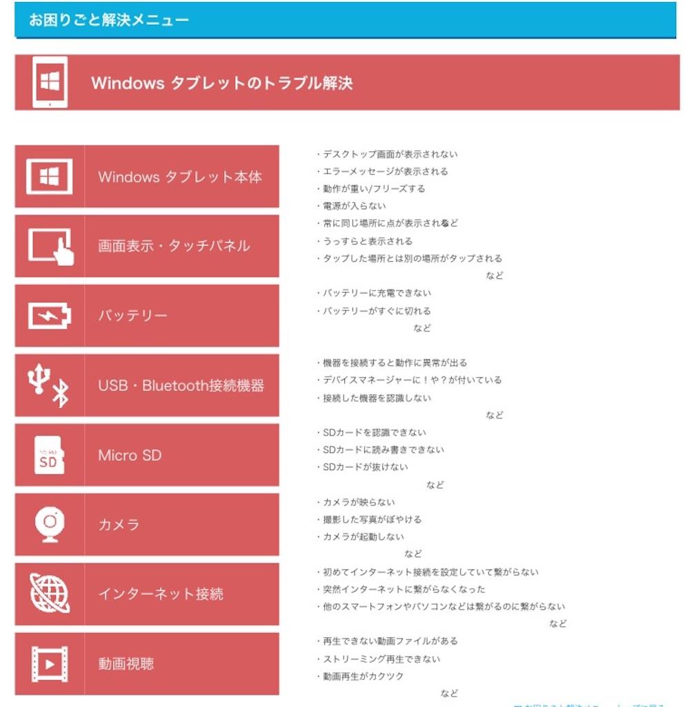 f:id:yoshimintan:20170706203008j:image