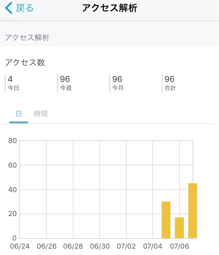 f:id:yoshimintan:20170708051158j:image