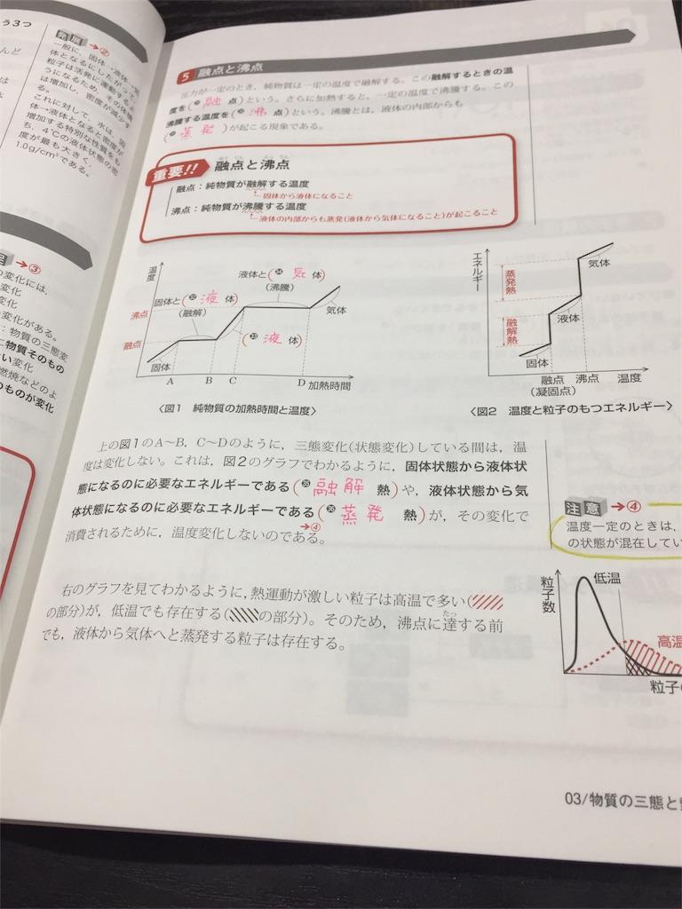 f:id:yoshimintan:20170721124646j:image