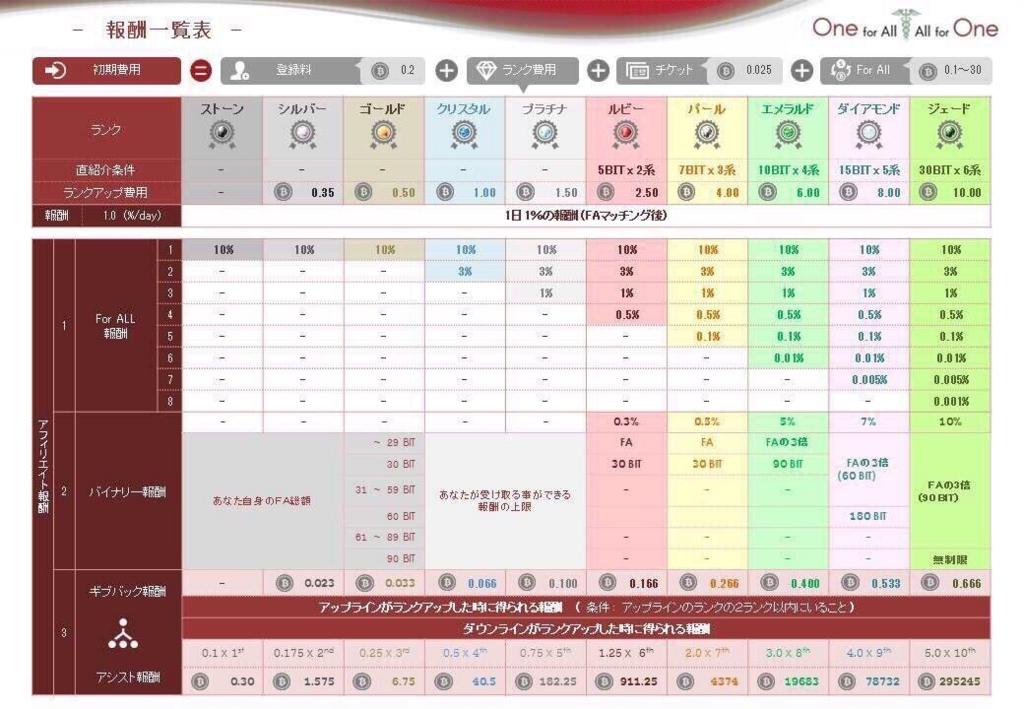 f:id:yoshimo1:20170221124057j:plain