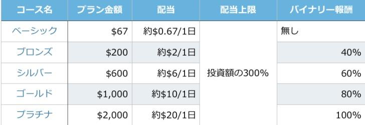 f:id:yoshimo1:20170302225011j:plain