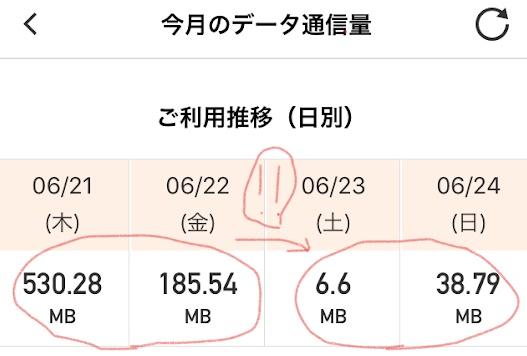 f:id:yoshimor:20180625092340j:plain