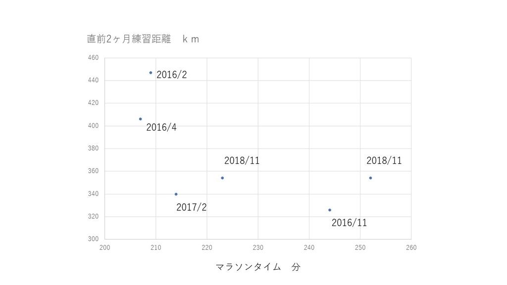 f:id:yoshimor:20181114170606j:plain