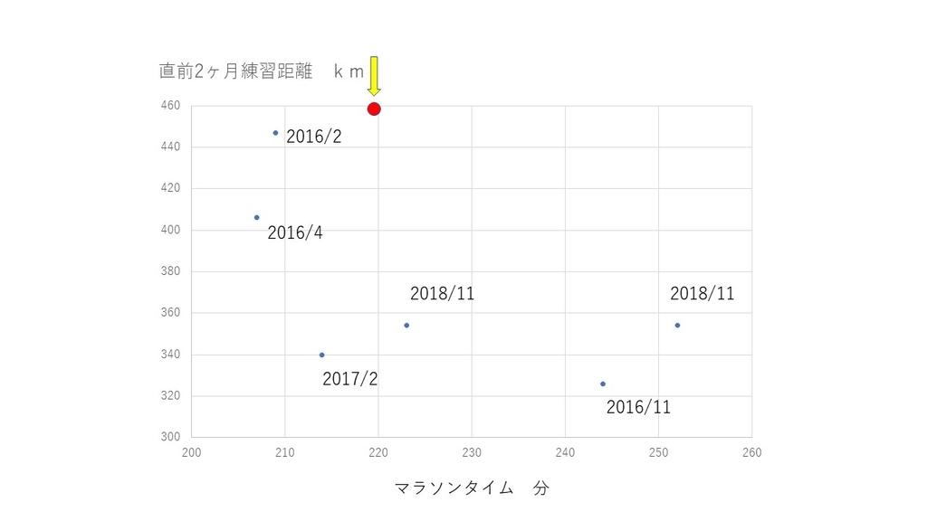 f:id:yoshimor:20181120164628j:plain
