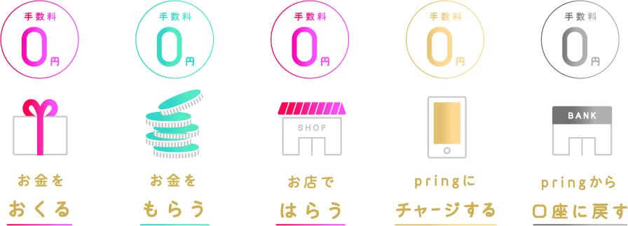 f:id:yoshimura1210tan:20180419195447p:plain