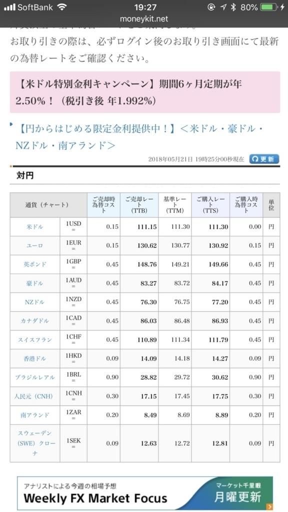 f:id:yoshimura1210tan:20180522234127j:plain