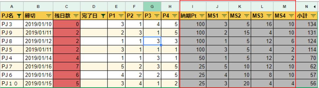 f:id:yoshino-ya:20190111045955p:plain