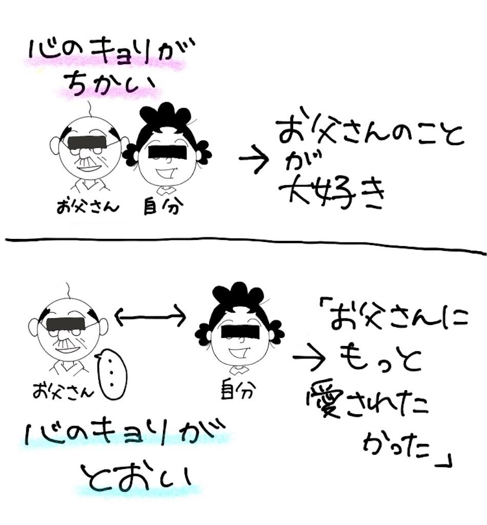 f:id:yoshino119:20201221123106j:plain