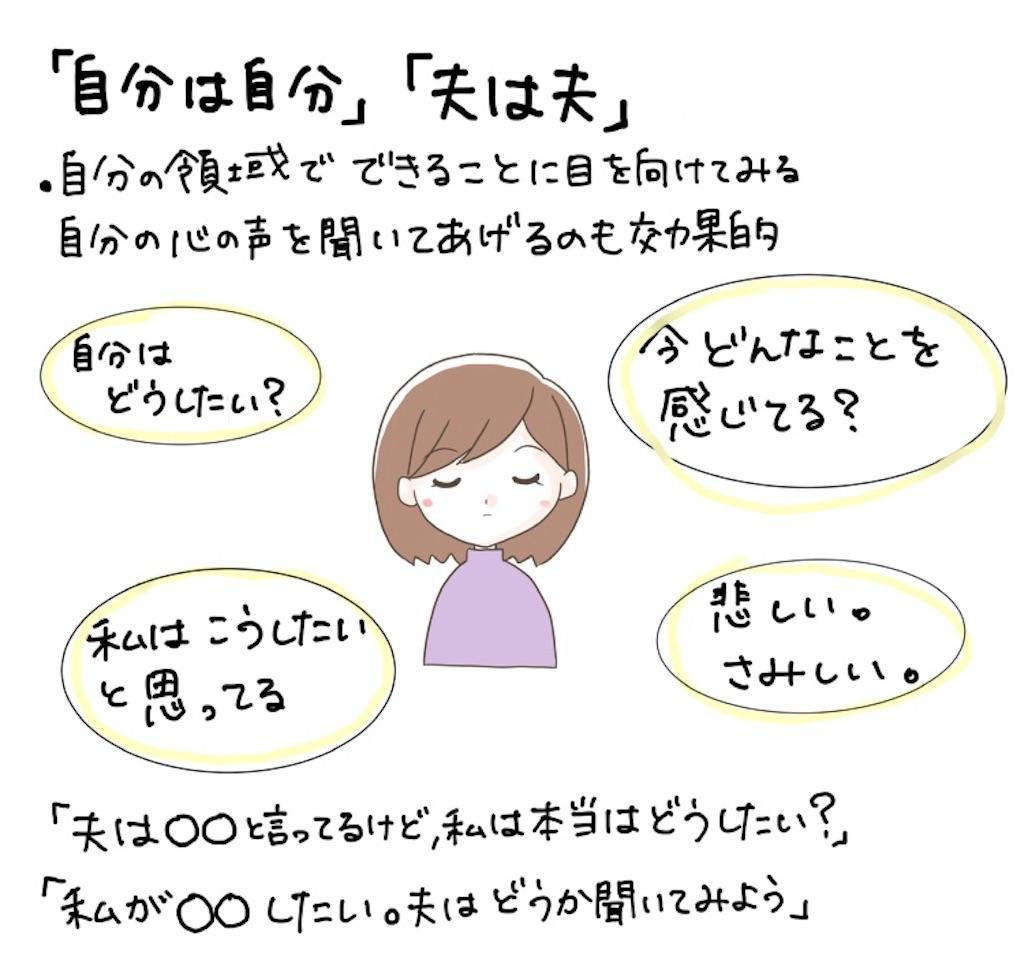 f:id:yoshino119:20210113141547j:image