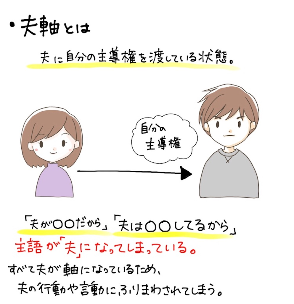 f:id:yoshino119:20210113141551j:image