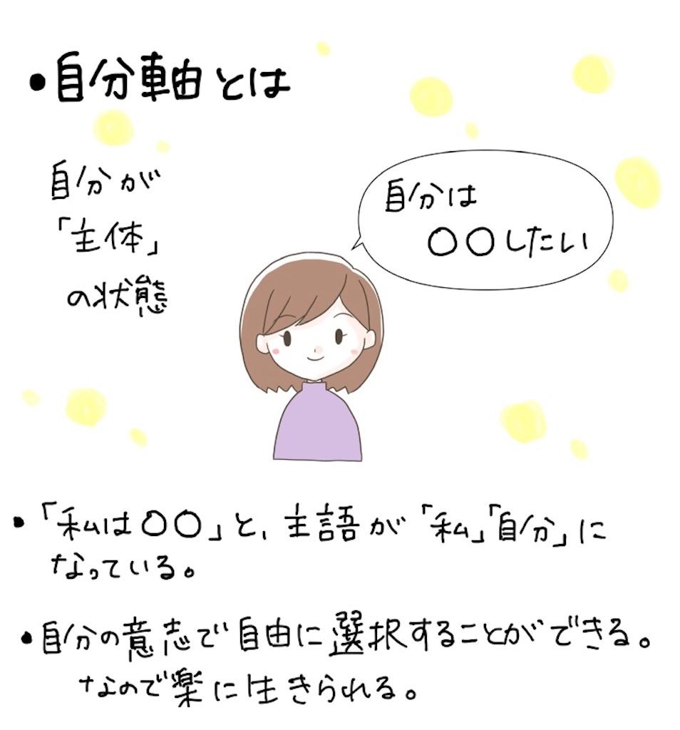 f:id:yoshino119:20210113162454j:image