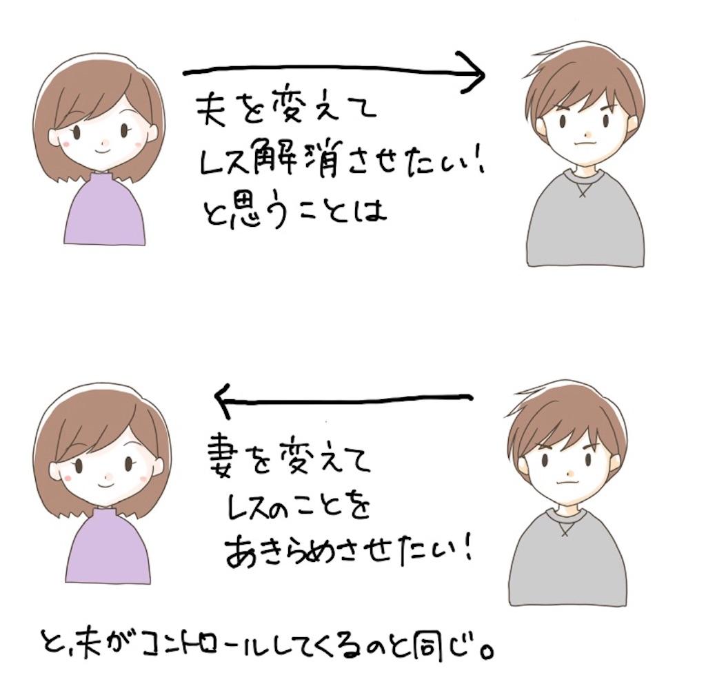 f:id:yoshino119:20210113165622j:image