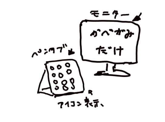 f:id:yoshino_kimiharu:20170521212112j:plain