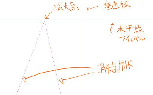 f:id:yoshino_kimiharu:20170604000429j:plain
