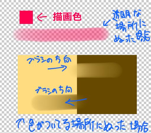 f:id:yoshino_kimiharu:20170610205827j:plain
