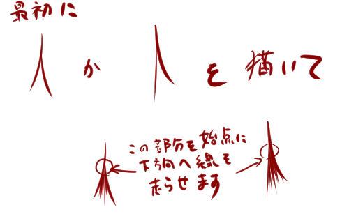 f:id:yoshino_kimiharu:20170618145004j:plain