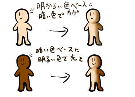f:id:yoshino_kimiharu:20170701115103j:plain