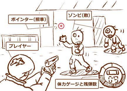 f:id:yoshino_kimiharu:20170702112005j:plain