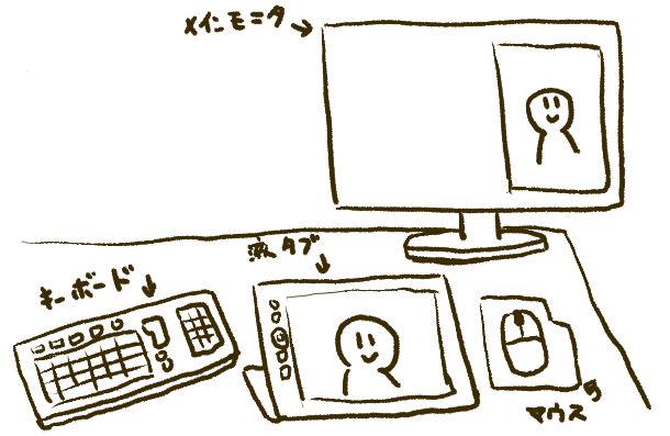 f:id:yoshino_kimiharu:20170710140101j:plain
