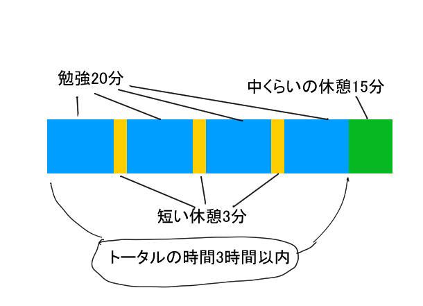 f:id:yoshino_kimiharu:20170824120229j:plain