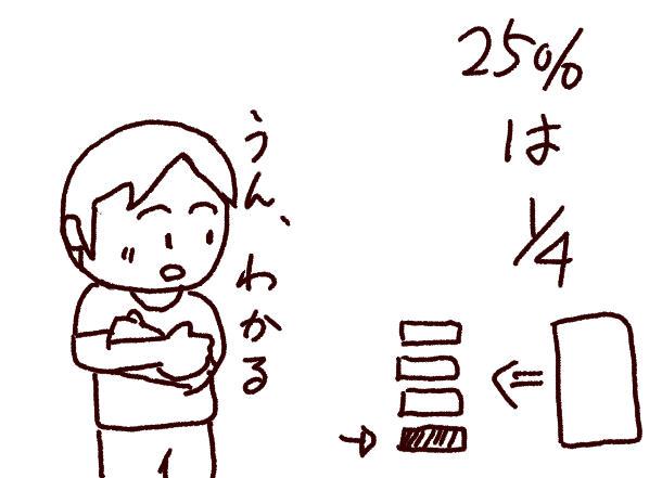 f:id:yoshino_kimiharu:20170911233515j:plain