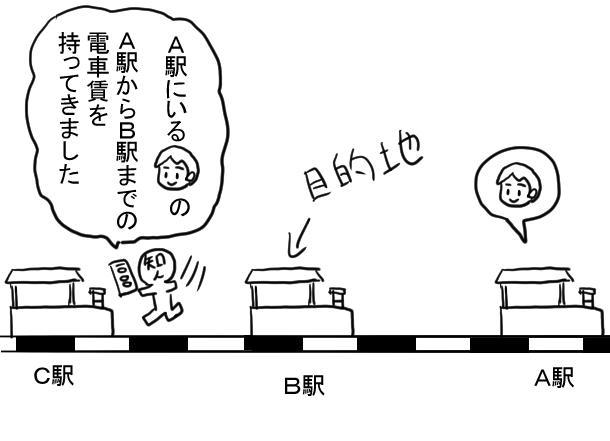 f:id:yoshino_kimiharu:20171001180521j:plain