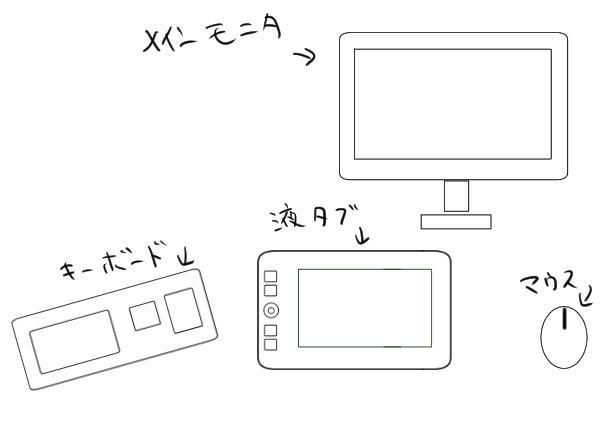 f:id:yoshino_kimiharu:20171113212427j:plain