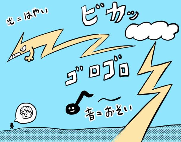 f:id:yoshino_kimiharu:20180515090944j:plain