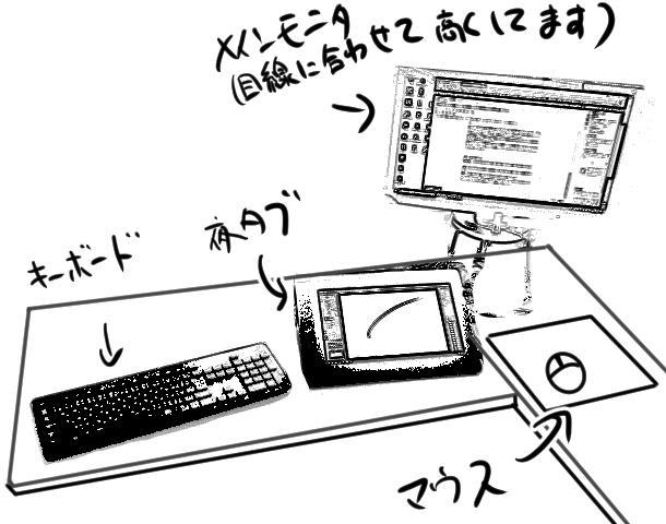 f:id:yoshino_kimiharu:20180520183107j:plain