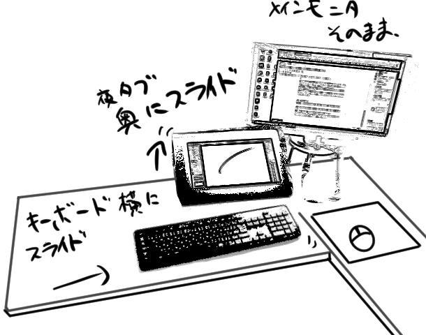 f:id:yoshino_kimiharu:20180520183431j:plain