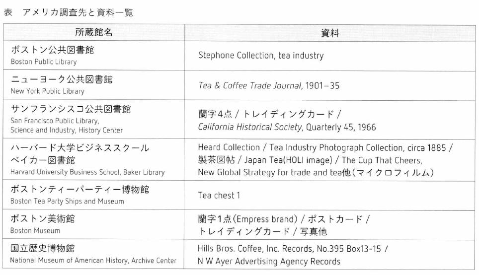 f:id:yoshinoako:20181206222801p:plain