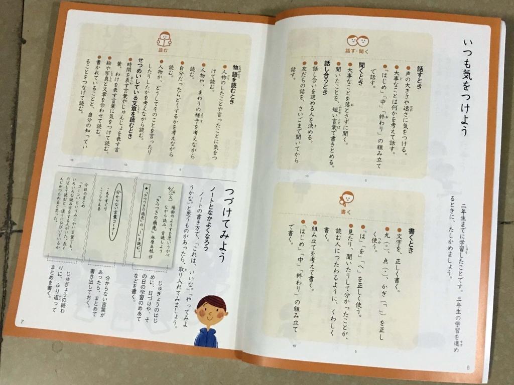 f:id:yoshinobunakamura:20180326201707j:plain
