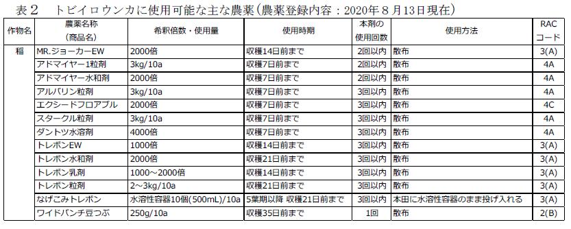 f:id:yoshinogawa-nougyou:20200814141647p:plain