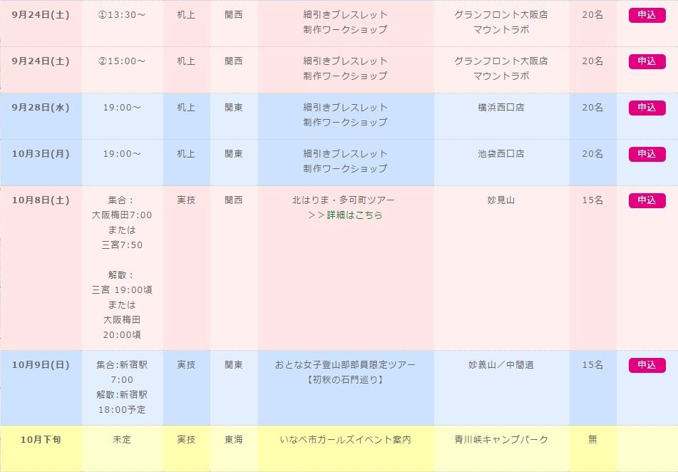 f:id:yoshinokaori:20160920133212j:plain