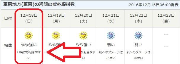 f:id:yoshinokaori:20161216135623j:plain