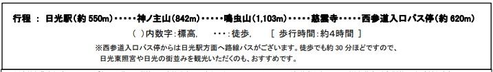 f:id:yoshinokaori:20181031103731j:plain
