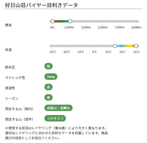 f:id:yoshinokaori:20210927152238p:plain