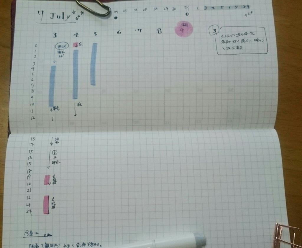 f:id:yoshinomori:20171023165730j:plain